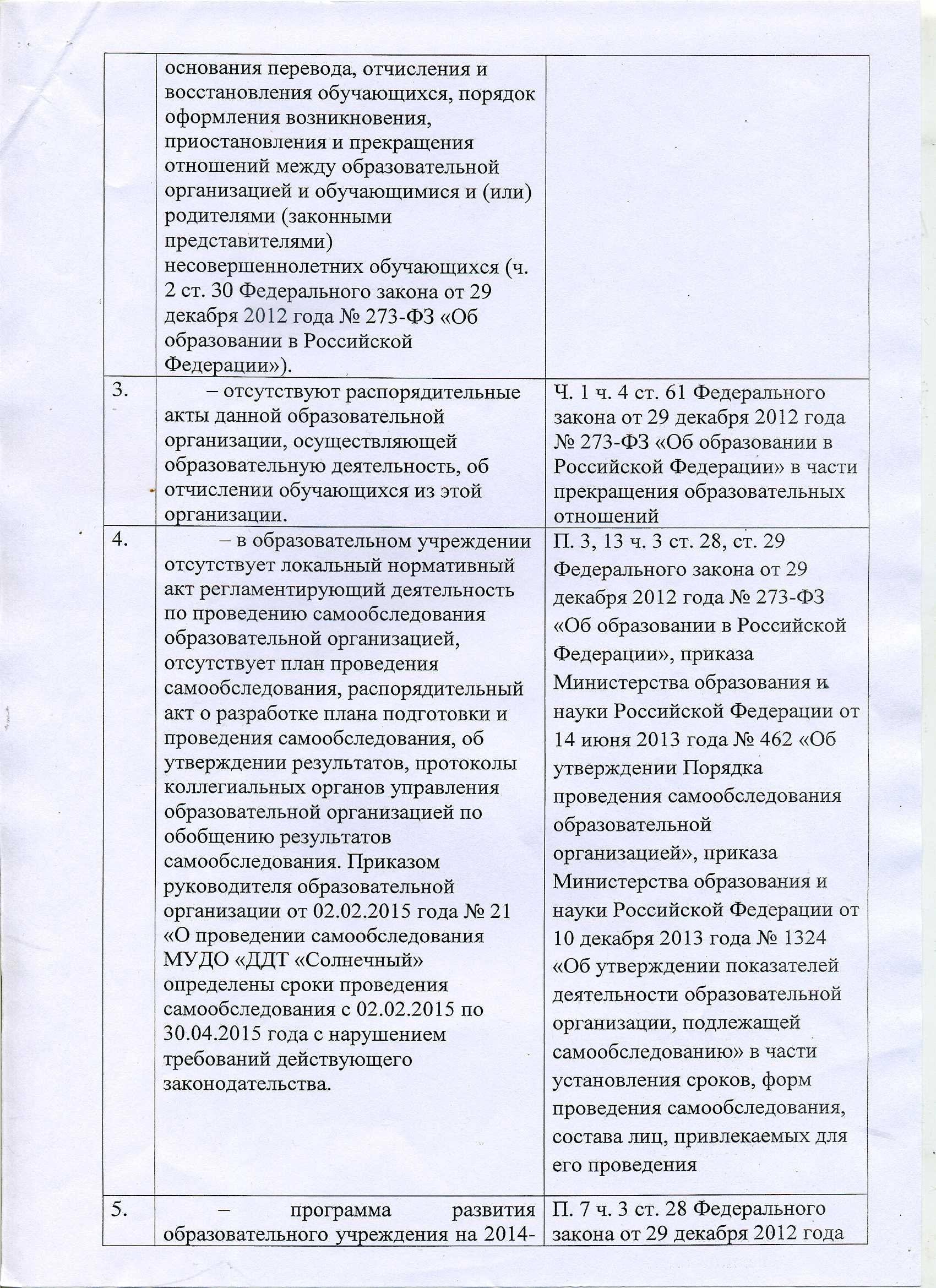 рособрнадзор011