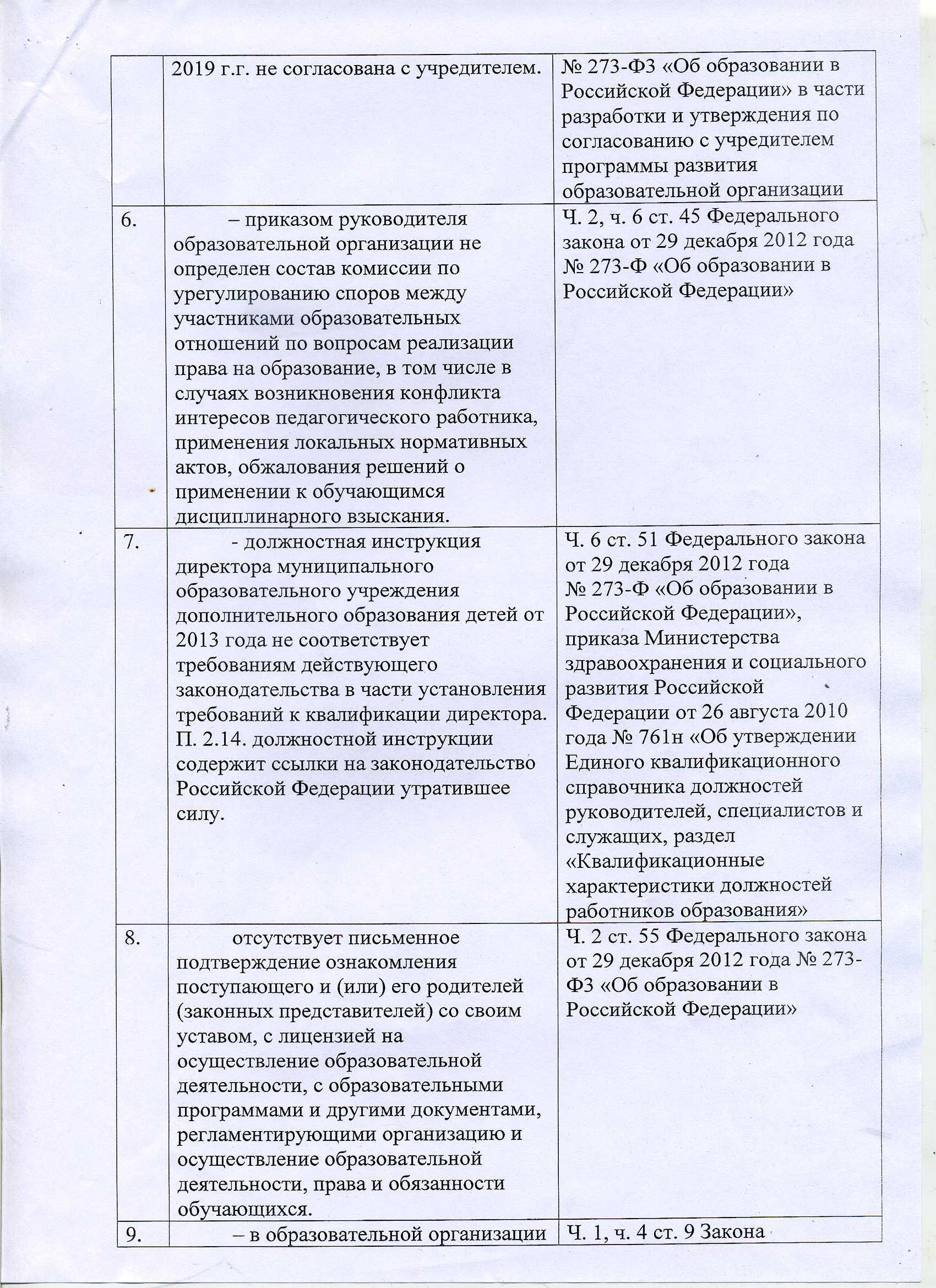рособрнадзор012