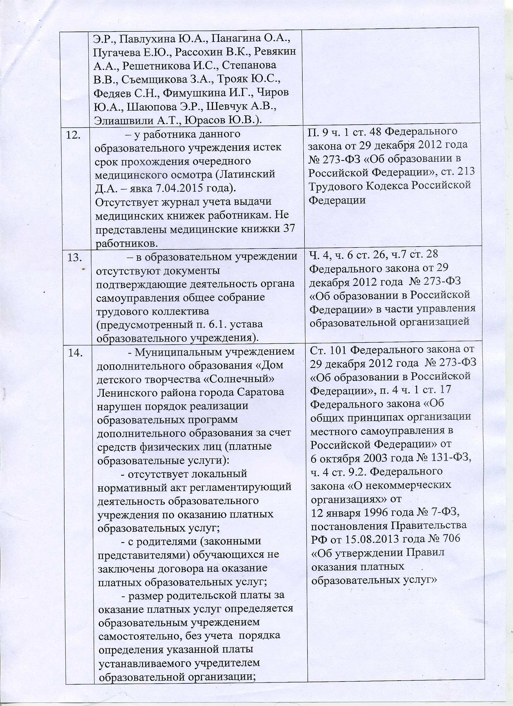 рособрнадзор014